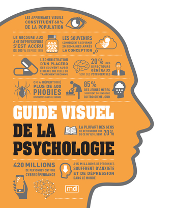 Vente  Guide visuel de la psychologie